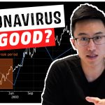 Why The CoronaVirus & Recession Is A Golden Opportunity For Restaurateurs 31