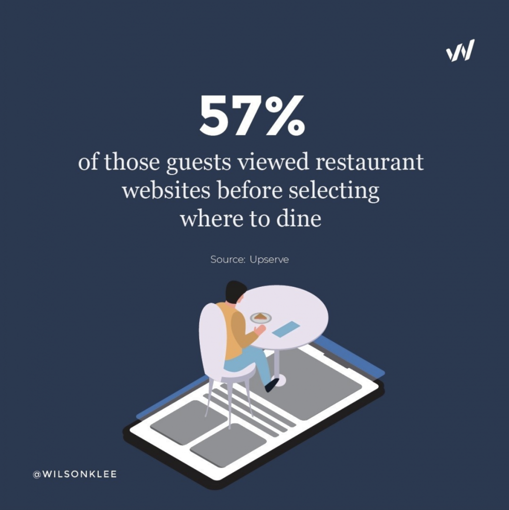 The 6 Essential Restaurant Marketing Instagram Designs You Should Create 5