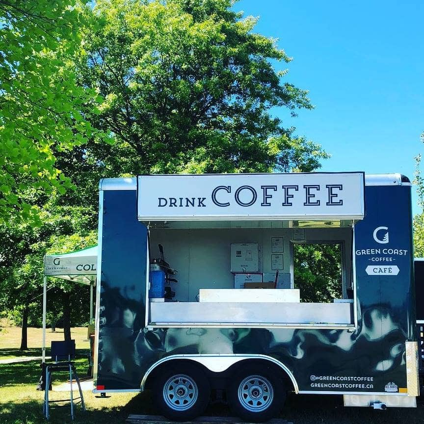 How To Write A Coffee Shop Business Plan (Essential Parts) 5