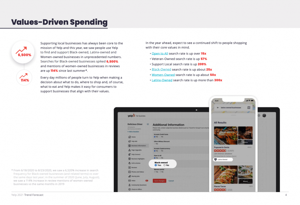 6 Top Restaurant Marketing Trends In 2021 You Need To Know About 3